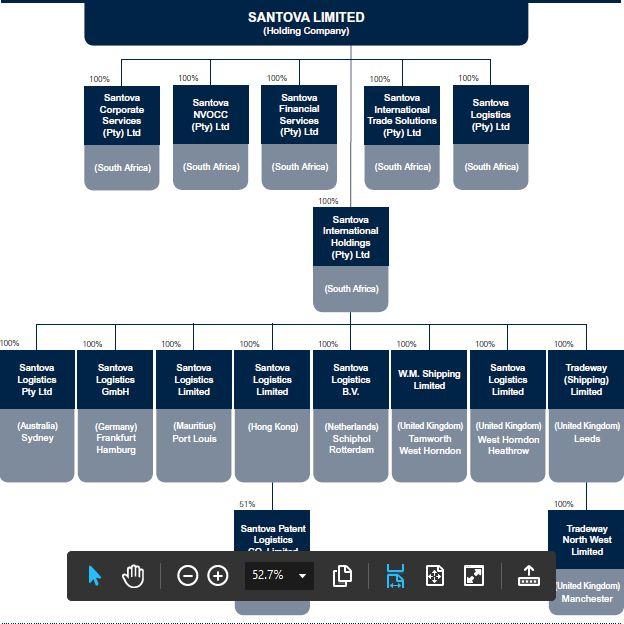Corporate_Structure