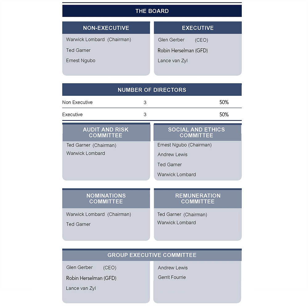 Board_and_board_committees